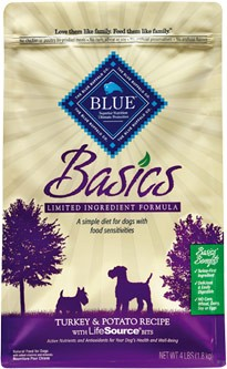 Blue Buffalo K9 Basics Turkey